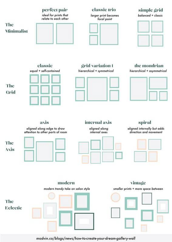 The Ultimate Guide To Creating A Gallery Wall You'll Love