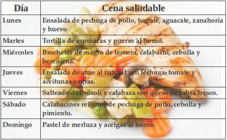 Una Cena Saludable Para Cada Dia De La Semana Workout Food Healthy Recipes Healthy