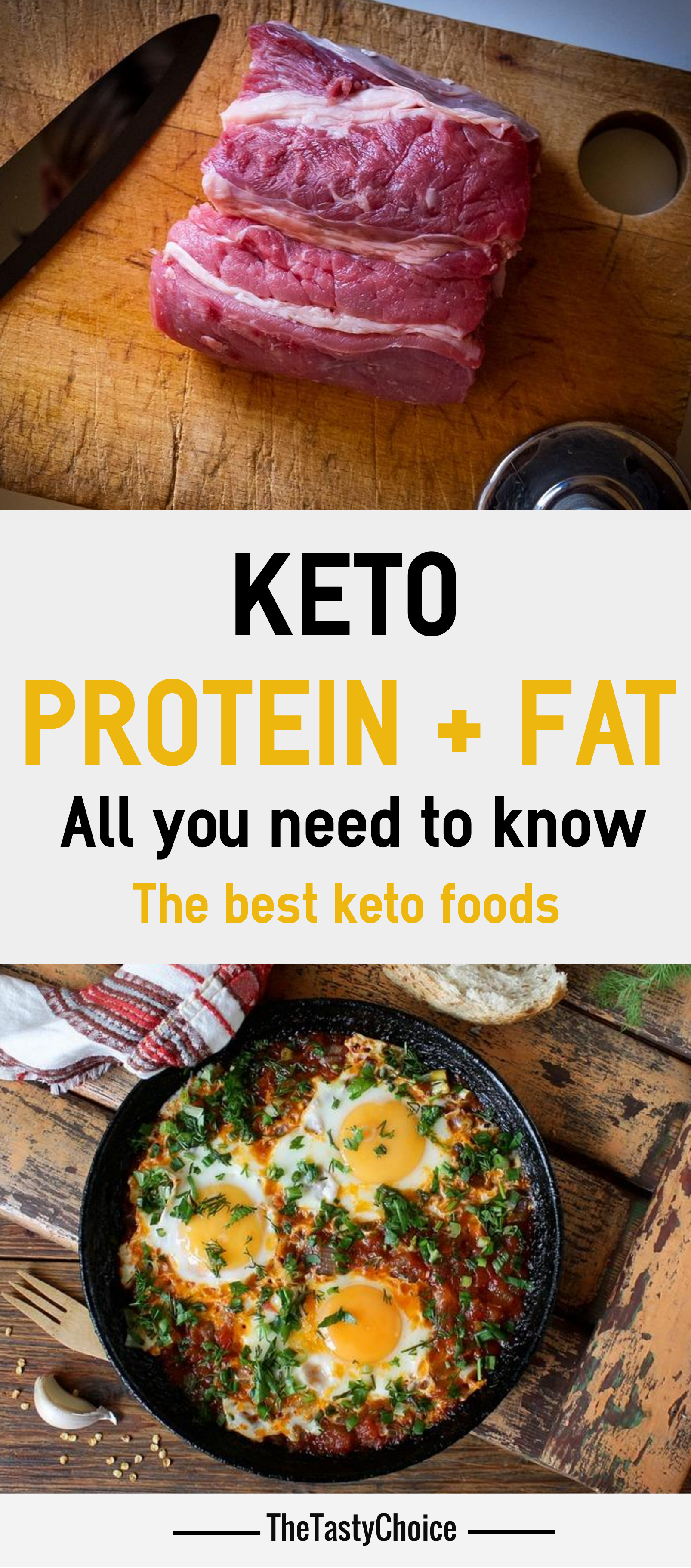 Keto Protein And Fat Everything You Need To Know Ketogenic Keto