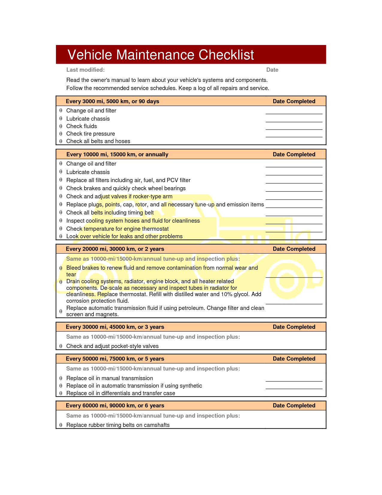oil change checklist Vehicle Oil Change Checklist Template http://www.lonewolf-software ...