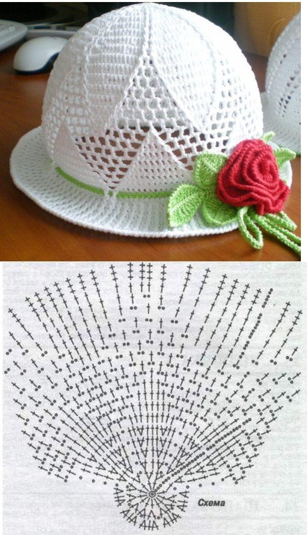 Palarie frumoasa   для малышек   Pinterest   Hut häkeln, Hüte und Mütze