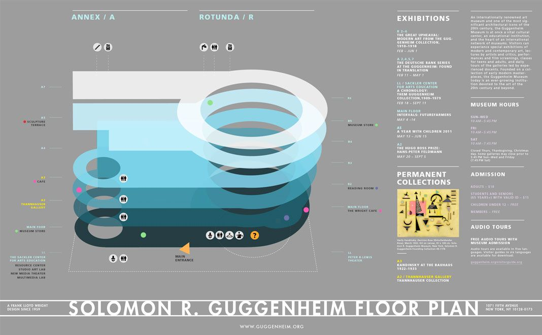 Floor Plan Solomon R Guggenheim Museum New York Designed By
