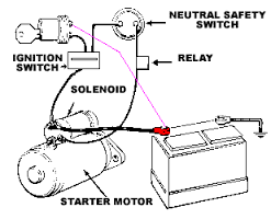 [DIAGRAM_38IU]  Image result for suzuki multicab electrical wiring diagram | Electrical  wiring diagram, Safety switch, Starter motor | Wiring Diagram Of Suzuki Multicab |  | www.pinterest.ph
