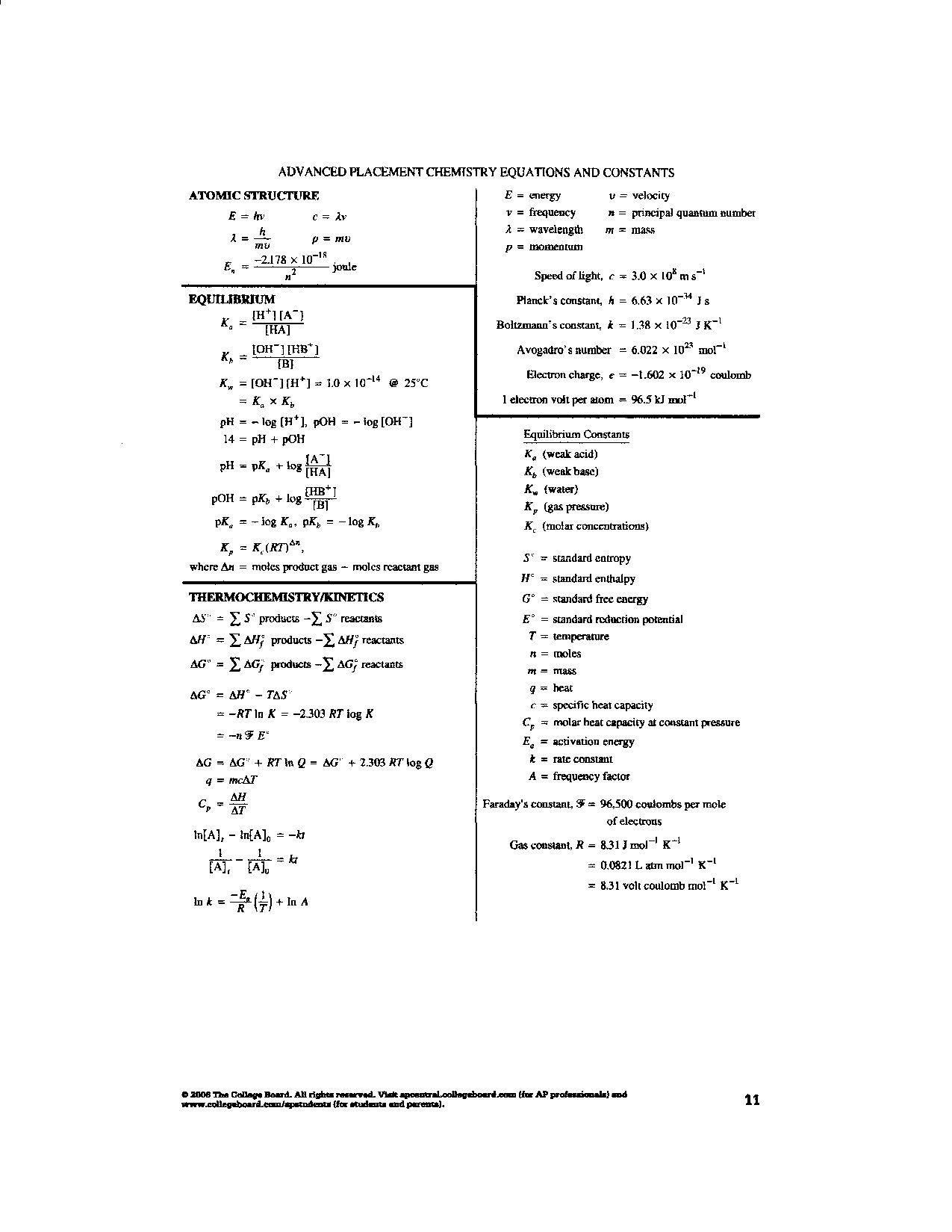 Worksheets Chemistry Review Worksheets ap chemistry formula sheet science pinterest sheet