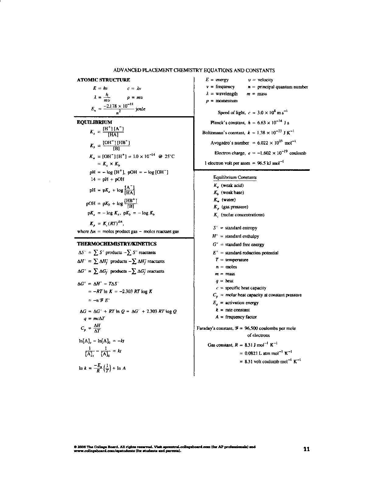 Ap Chemistry Formula Sheet Chemistry Education Teaching Chemistry Science Teaching Resources