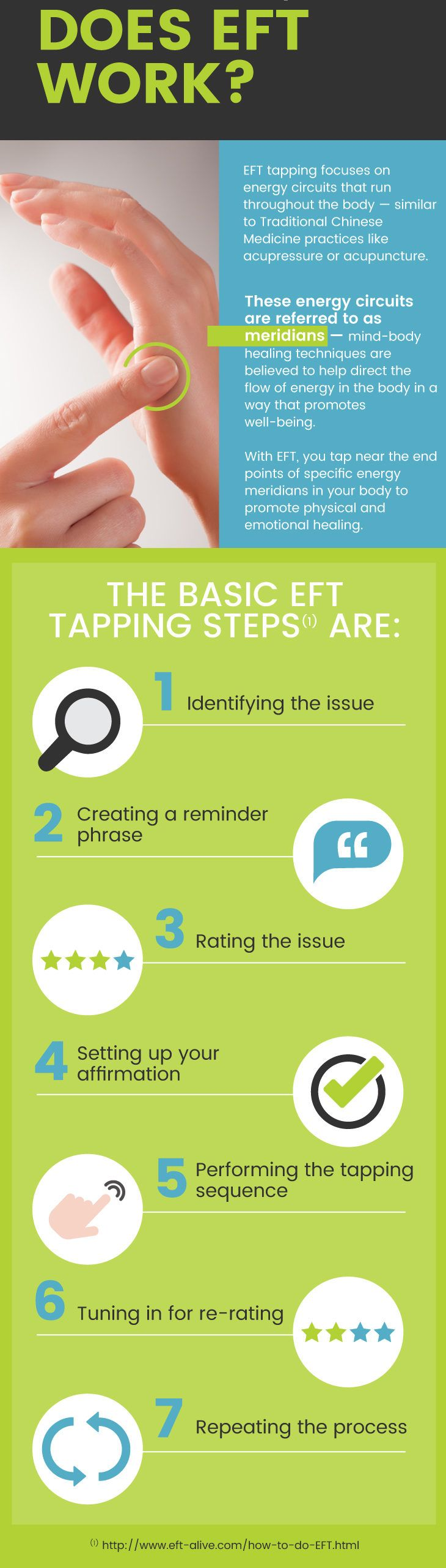 Photo of Emotional Freedom Technique: What Is EFT Tapping? – Dr. Axe