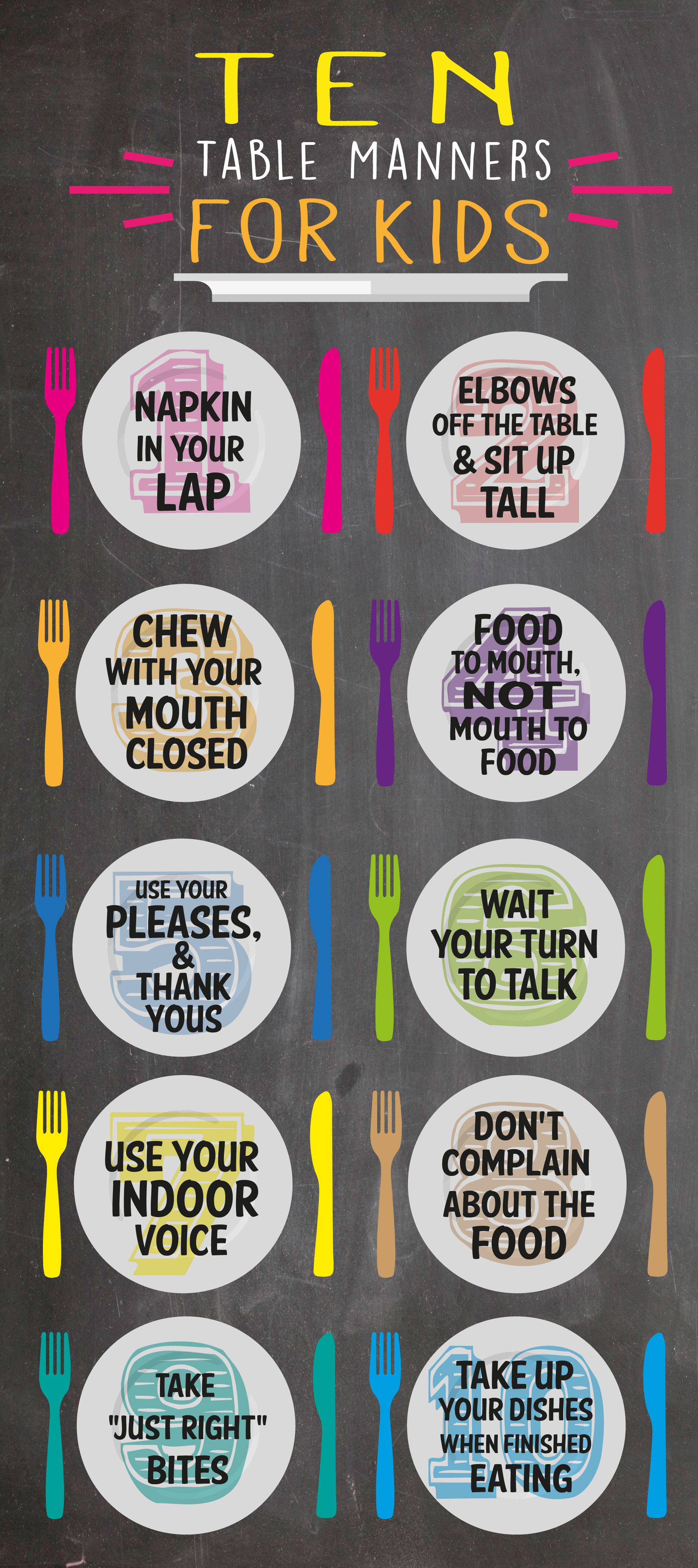Table Manners Apply To Kids And Adults