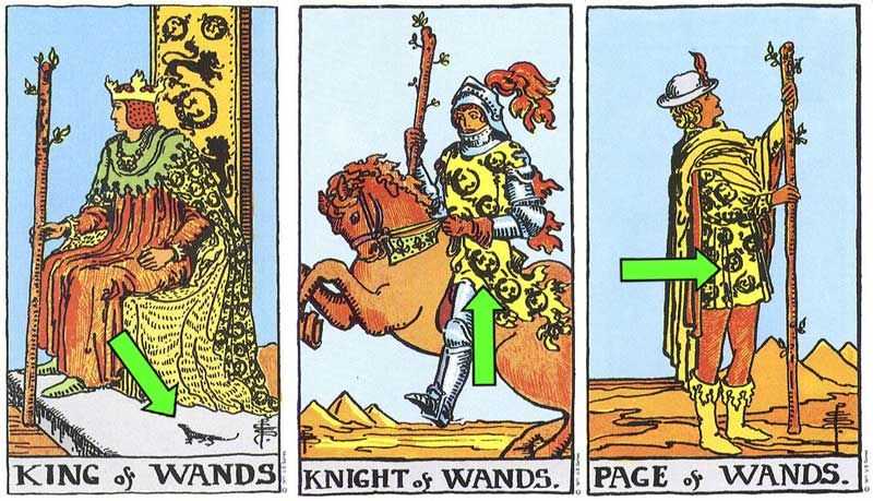 Tarot Cards Symbols Meanings What Exactly Do You Wish To Accomplish