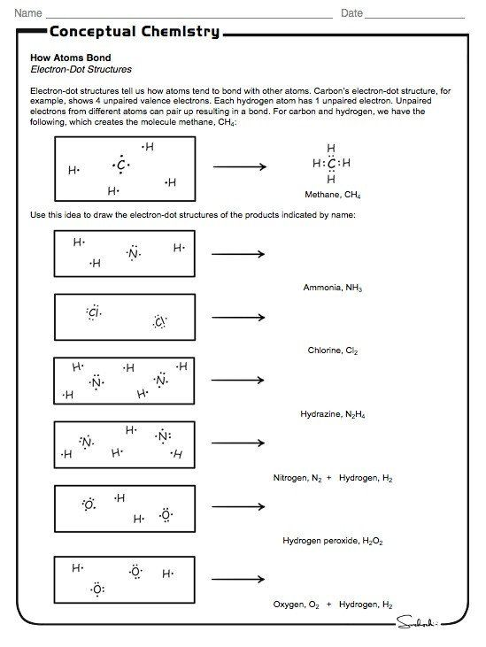 Lewis Dot Structure Practice Worksheet Chemistry Worksheet