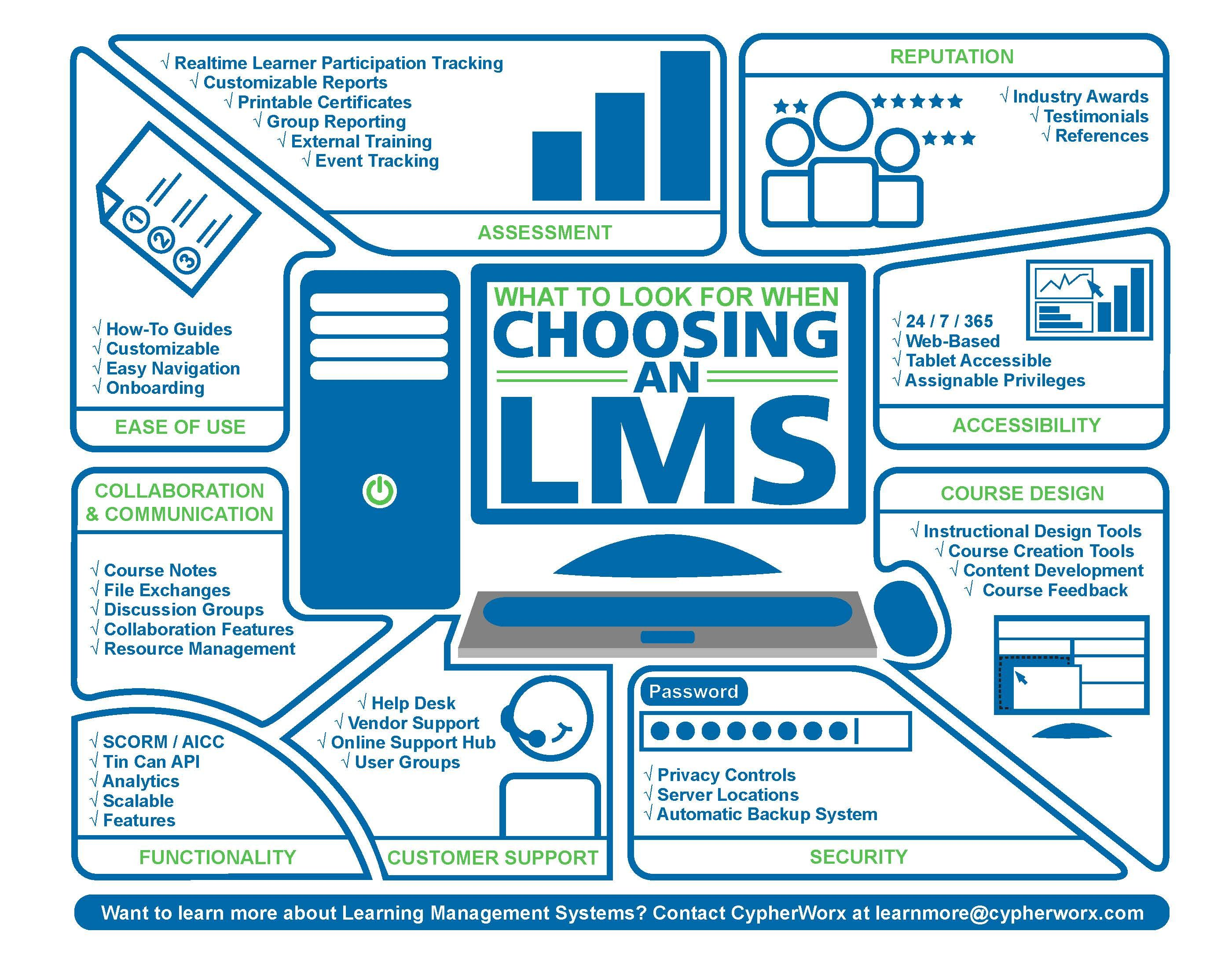 what to look for when choosing an lms infographic what to look for when choosing an lms infographic elearninginfographics