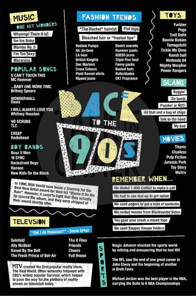 90s Party Decoration 90s Digital Poster Nineties Digital Sign