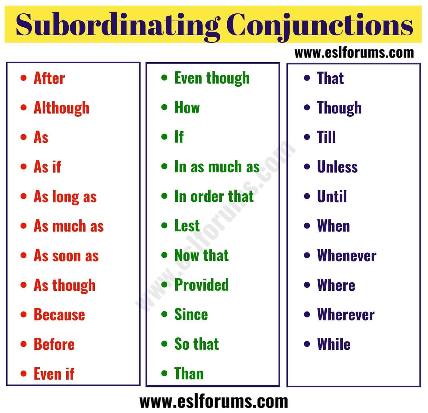 Important Subordinating Conjunctions In English Grammar