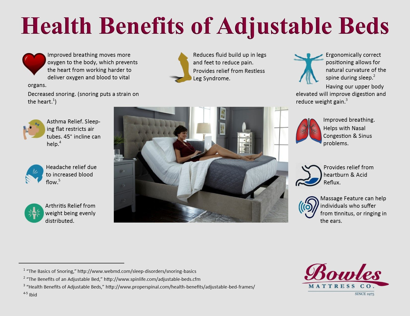 health benefits of adjustable beds handy information gathered by