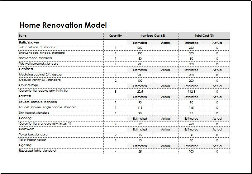 House Renovation Project Plan Template Lovely Home Renovation Model Template For Excel In 2020 House Renovation Projects Renovation Project Remodeling Projects