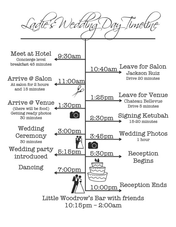 Bridesmaids groomsmen wedding party timeline by bridesmaids groomsmen wedding party timeline by scriptedeverafter on etsy 125 junglespirit Images