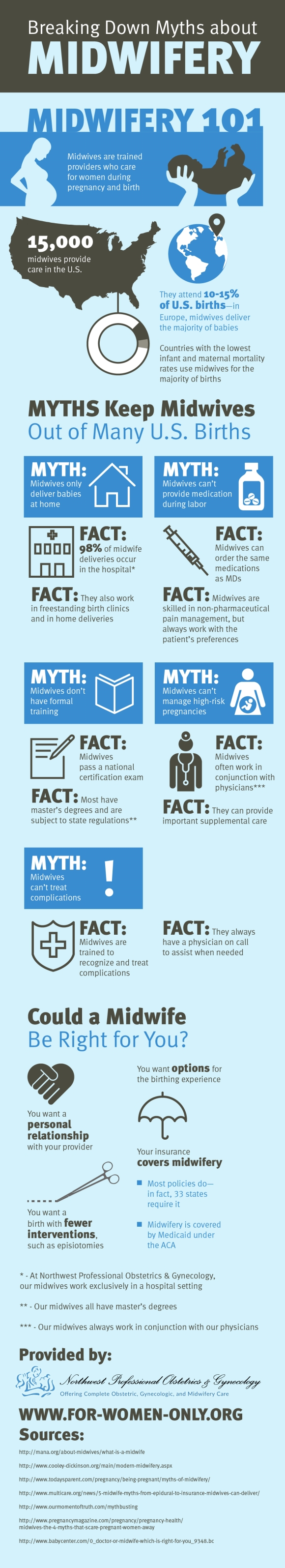 Did you know that midwives are actually able to order the same medications that medical doctors can? Learn all about midwifery by reading through this infographic.