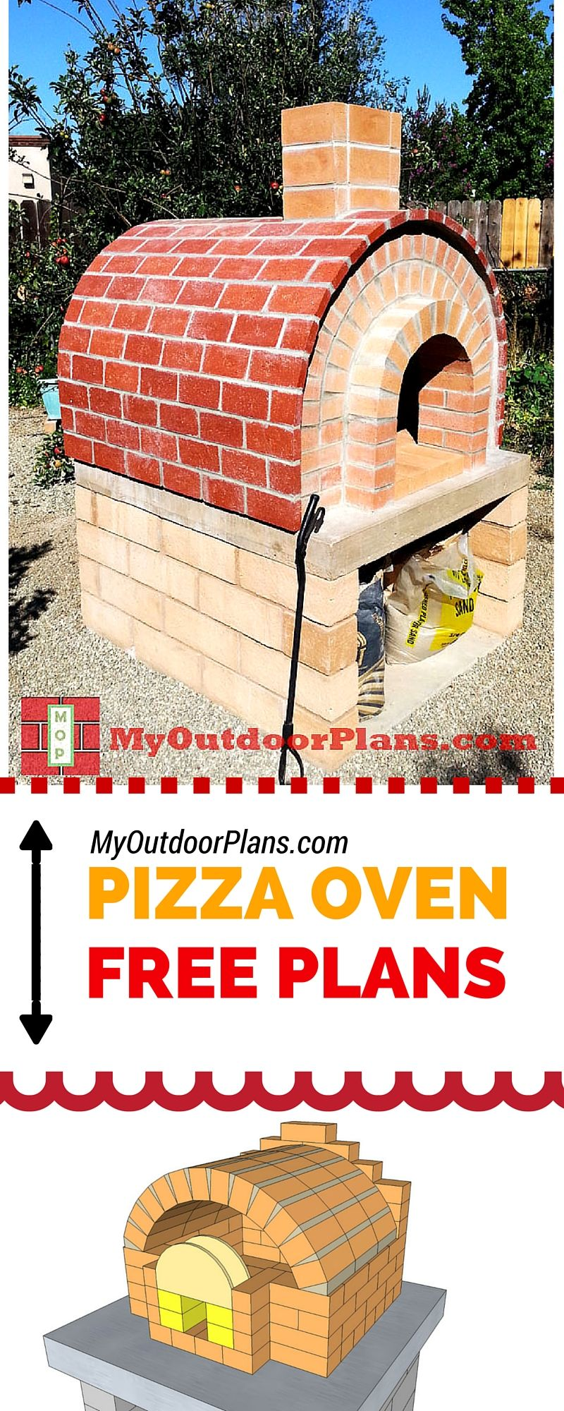 Pizza oven plans easy to follow instructions and diagrams for you
