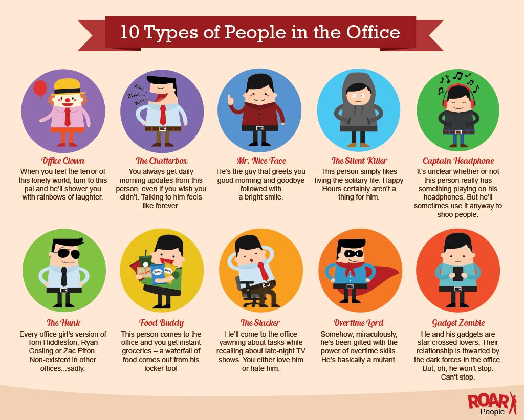 10 types of people in the office 10 tipos de persona en for Tipos de persas