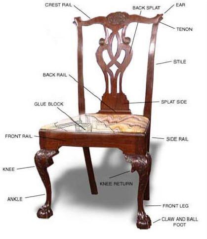 Antique Chairs | Antique Chairs - Antique Chairs Antique Chairs Antiques Pinterest Antique