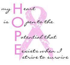 Suport Breast Cancer!
