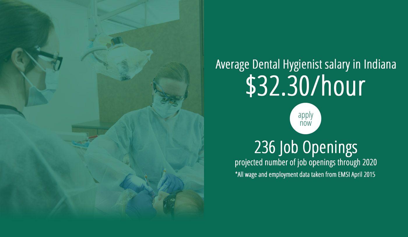 Dental Hygiene Ivy Tech Community College of Indiana