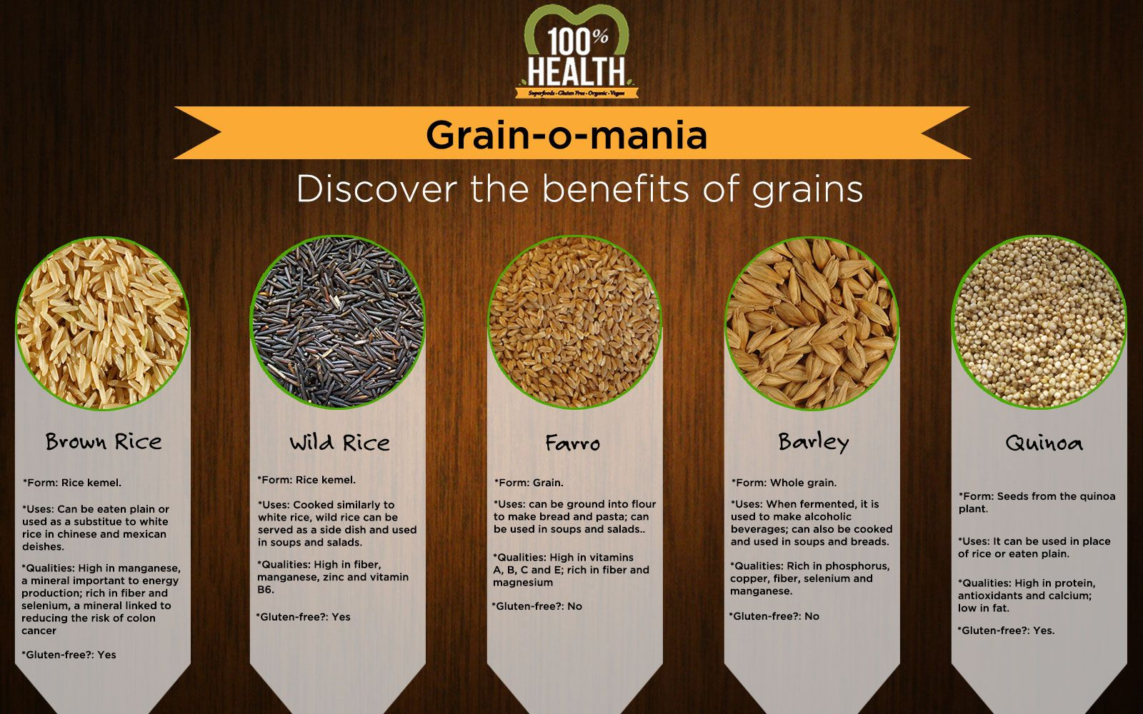 health benefits of grains nutrients vitamins whole - HD1600×1000