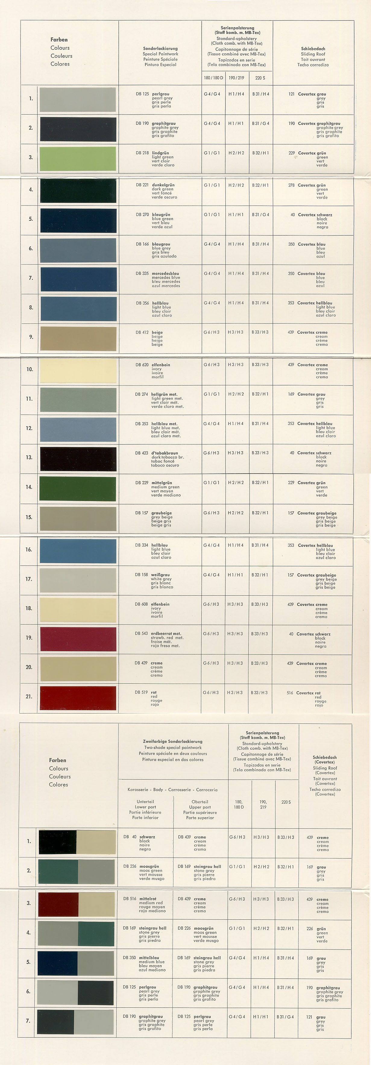 190sl mb ponton paint codes mercedes 190sl db 158 for Mercedes benz color codes