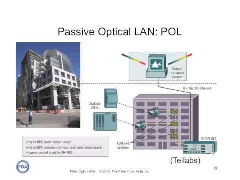 Pin On Fiber Optic Tech Topics