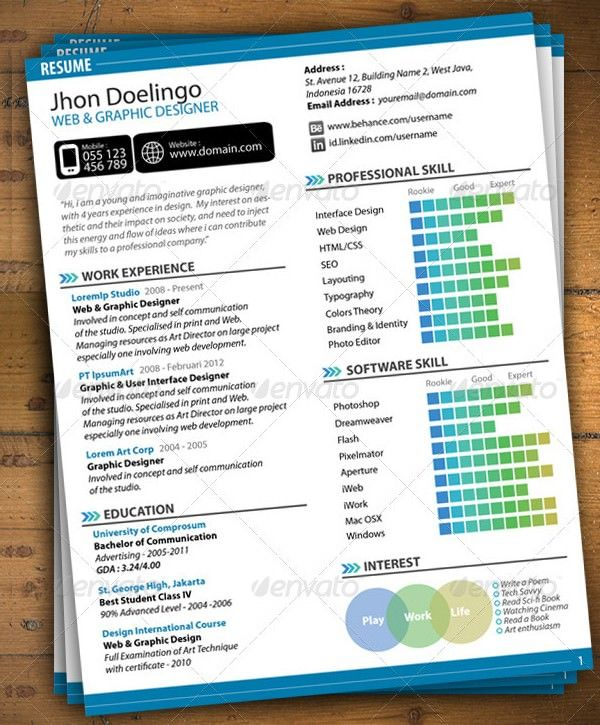 Web Graphic Designer Resume Template  Mac Resume Template  Great