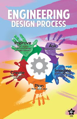 Engineering design process poster also best images on pinterest industrial rh