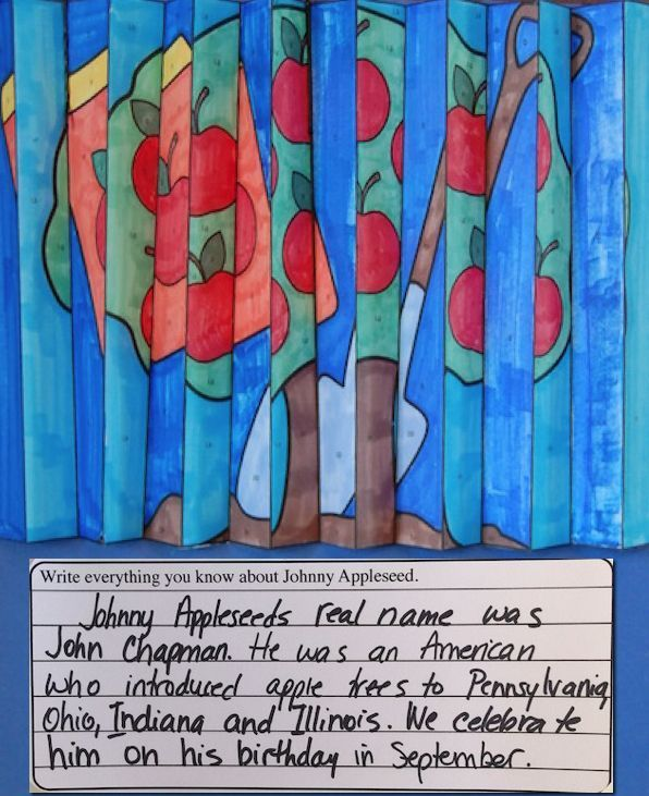 Johnny Appleseed Activity For Kids That Includes Writing This Is A Great Johnny Appleseed Activi Johnny Appleseed Activities Johnny Appleseed Art With Jenny K