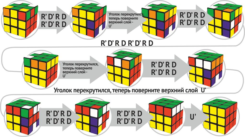 Быстро собрать кубик рубик в картинках