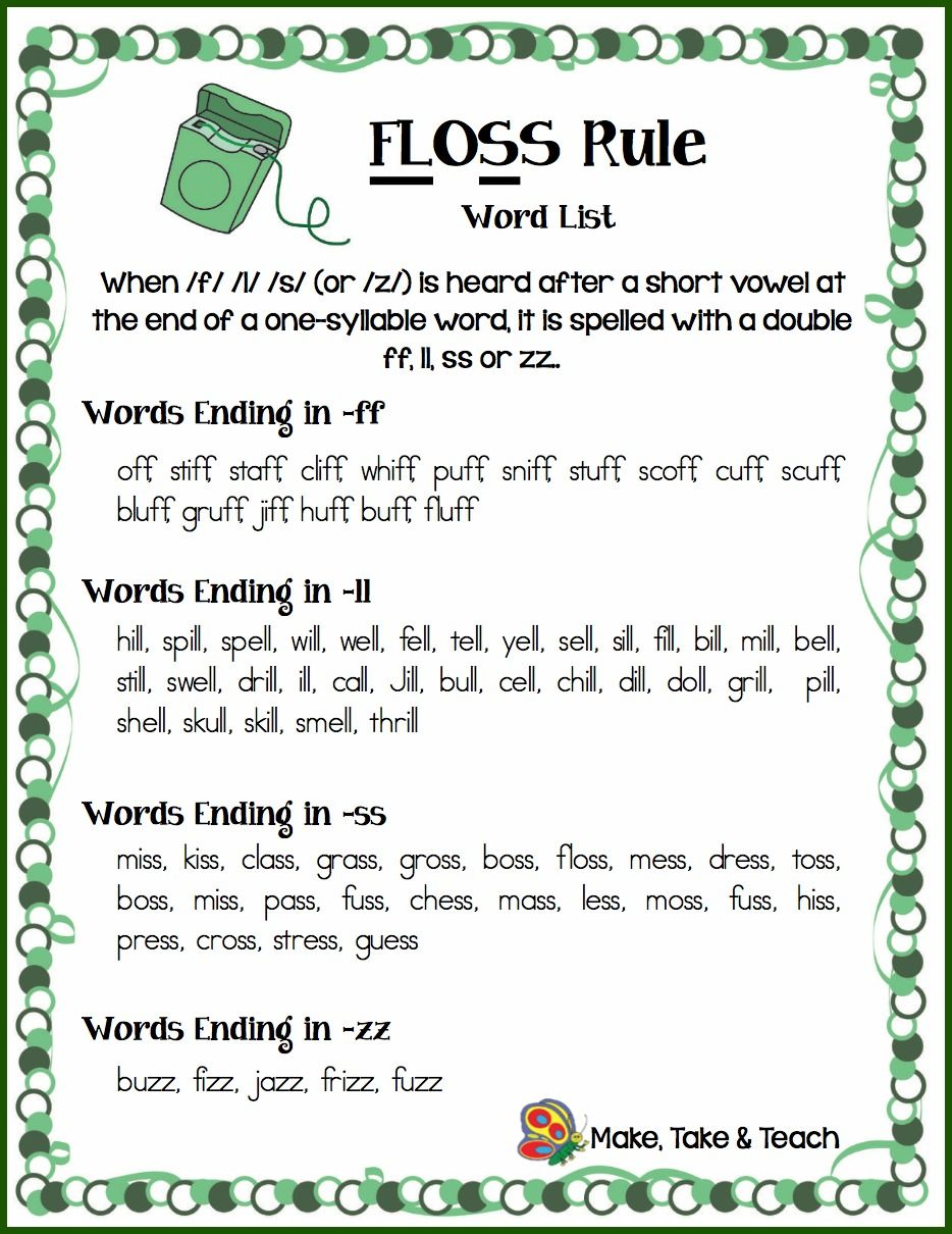 The FLOSS Rule | Teaching <3 | Pinterest