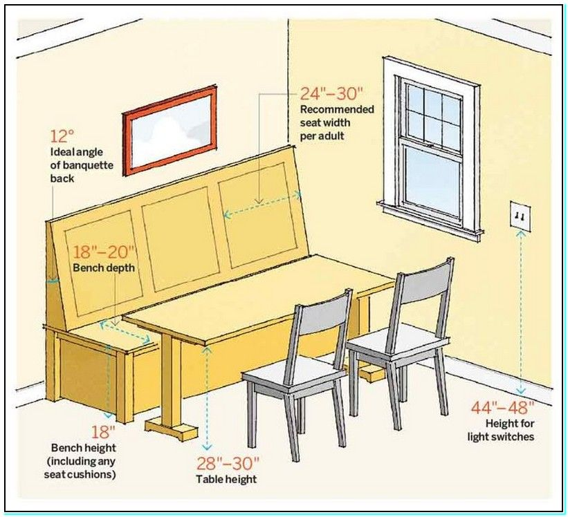 Breakfast Nook Bench Dimensions Jpg 821 748 Rumah Rumah