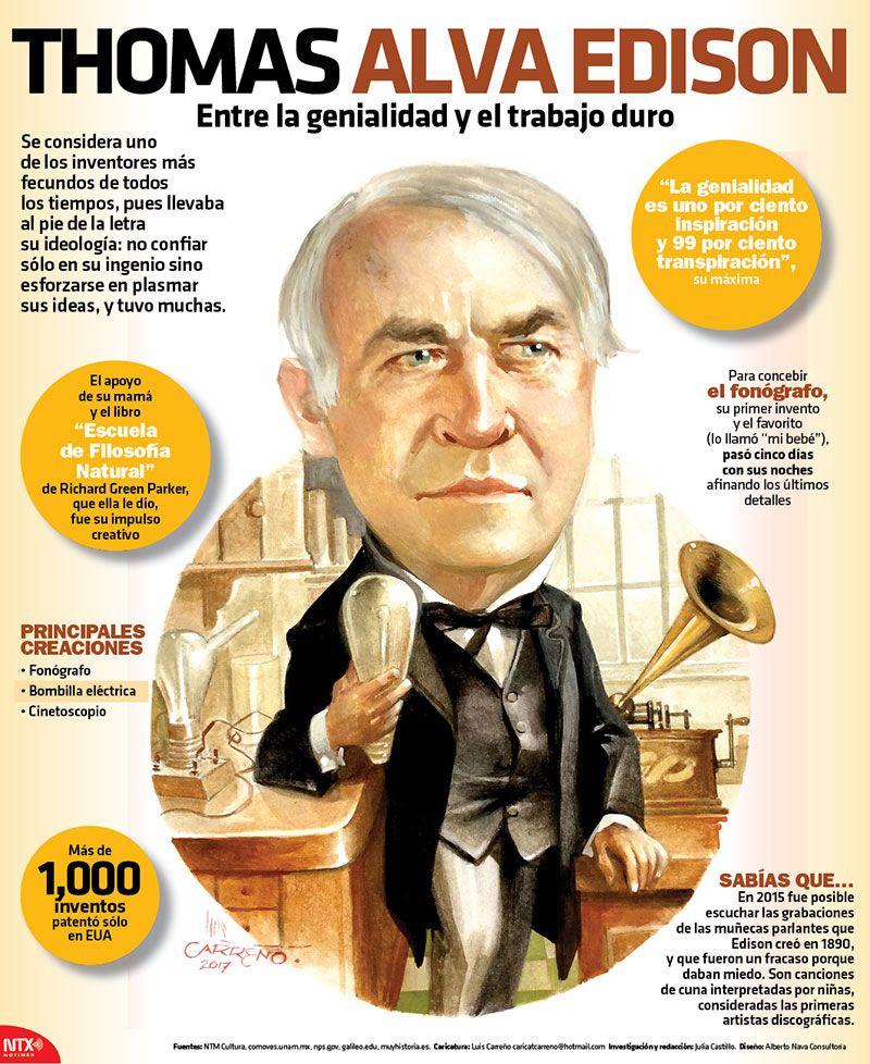 Undiacomohoy 11 De Febrero De 1847 Nacio Thomas Alva Edison El Fisico Estadounidense Que Patento Mas De Ciencia Y Conocimiento Inventores Arte Y Literatura