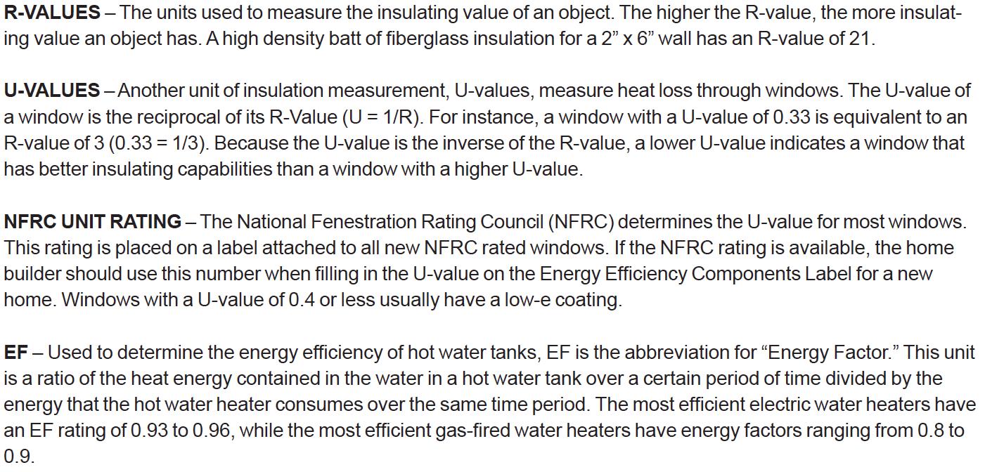 Energy Efficiency Values Definitions Fiberglass Insulation Concrete Floors R Value
