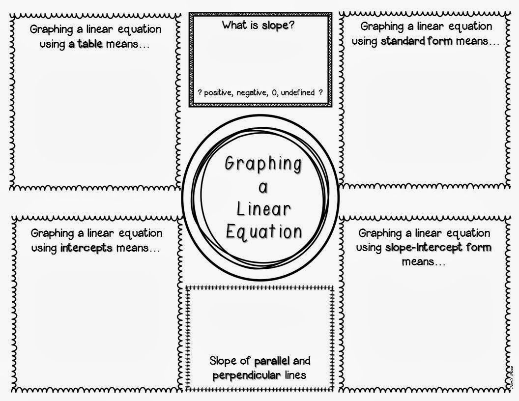 Anchor Mat Note Taking For Graphing Linear Equations