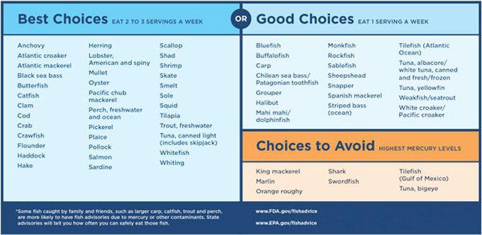 dietary advice for momstobe  fish atlantic mackerel
