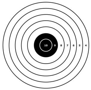 photograph regarding Printable Nra Pistol Targets known as Pin upon Objectives