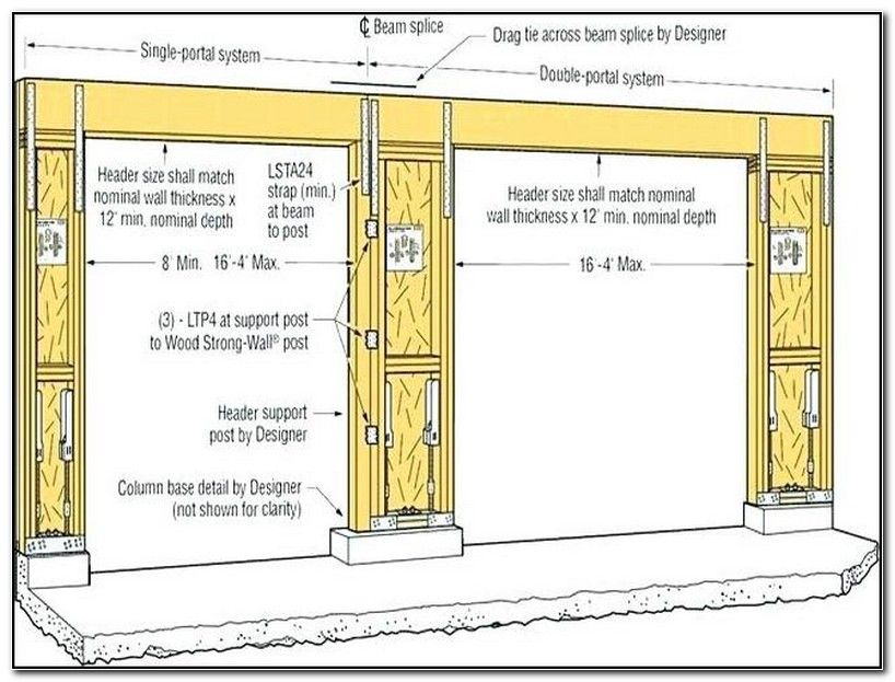 Two Car Garage Doors Dimensions Garage Door Framing Single Garage Door Garage Door Sizes