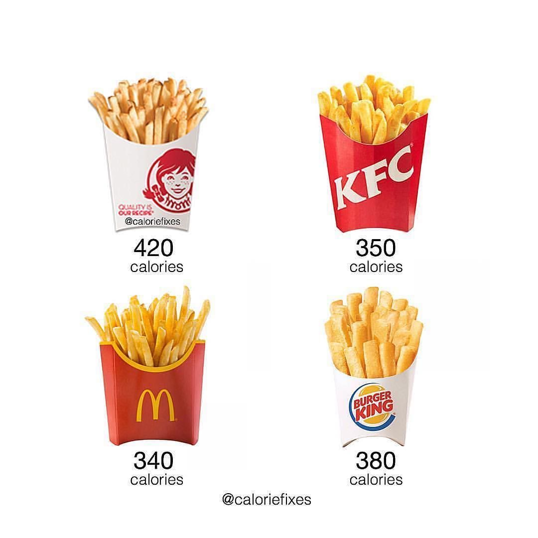 Medium Fries I Thought It Would Be Fun To Take A Quick Minute And Compare Th In 2020 Calorie Nutrition Recipes Slim Fast