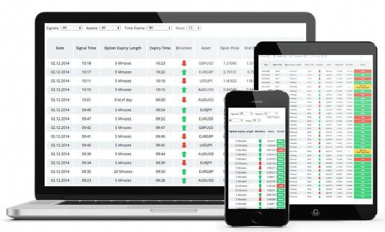 Binary Options Trading Signals Optiontradingforaliving Stock