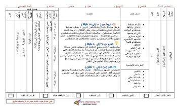 دفتر تحضير منهج الرياضيات للصف الثالث الابتدائي الترم الاول 2021 Math Bullet Journal Notebook