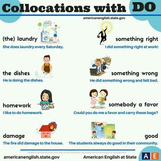 Do collocations