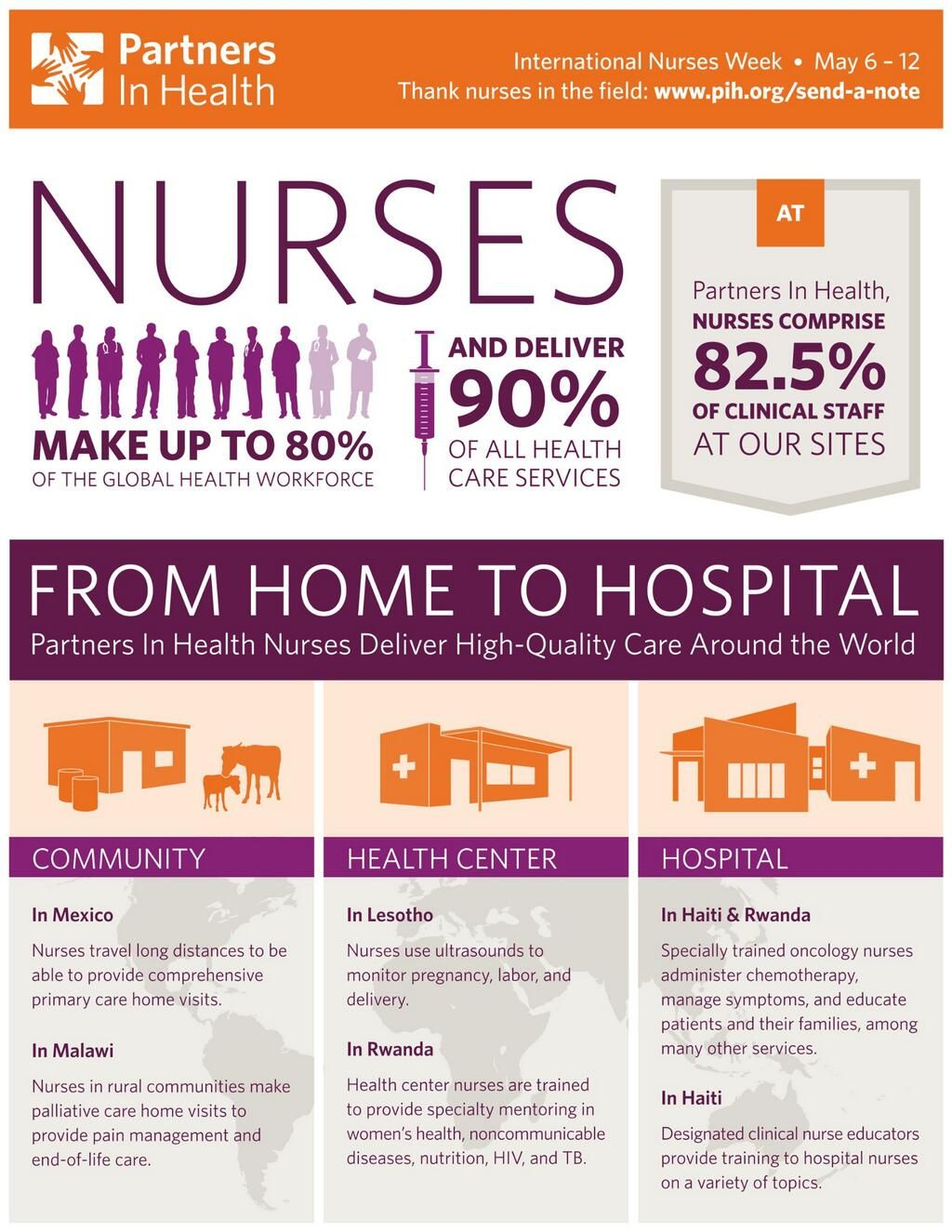 Partners In Health on Nurses week, Infographic, Nurse life