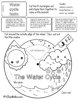 Water Cycle Wheel Water Cycle Water Cycle Activities Water Cycle Project