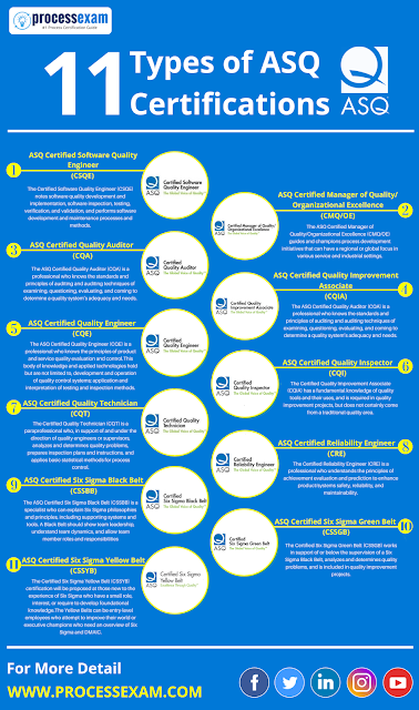 asq certification types certificate infographic