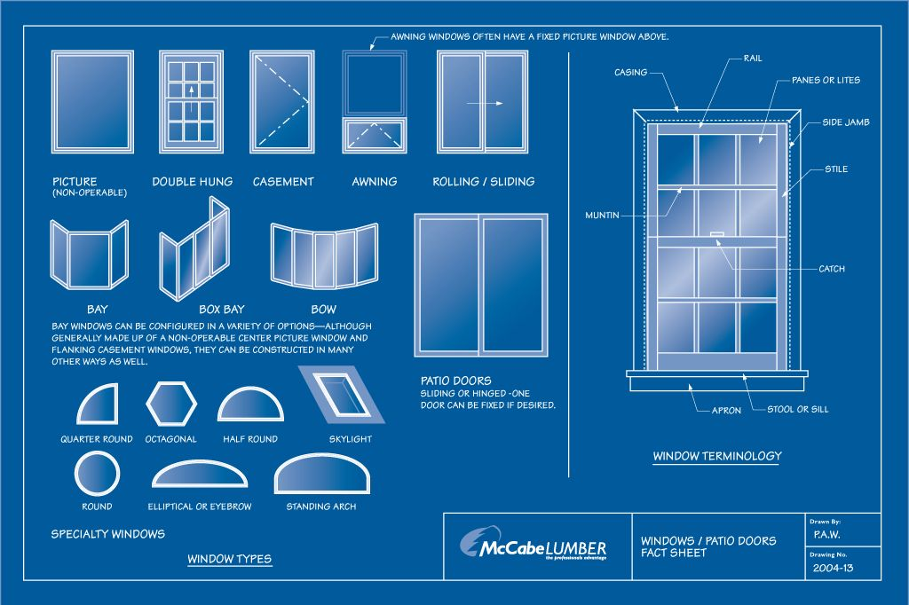 Image result for window blueprints Advertising ideas Pinterest - copy blueprint property development