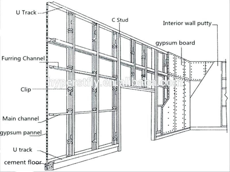 metal stud wall detail ile ilgili görsel sonucu | Reyhanlı Master ...