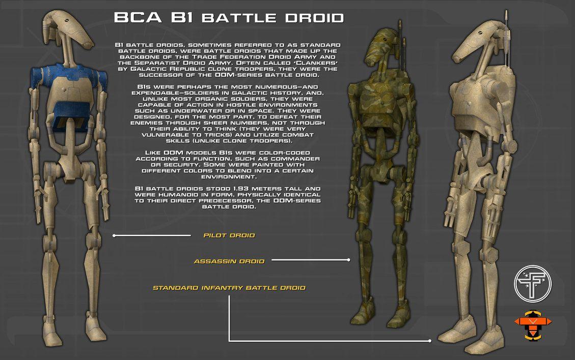 B1 Battle Droid tech readout [New] by unusualsuspex   Droids ...
